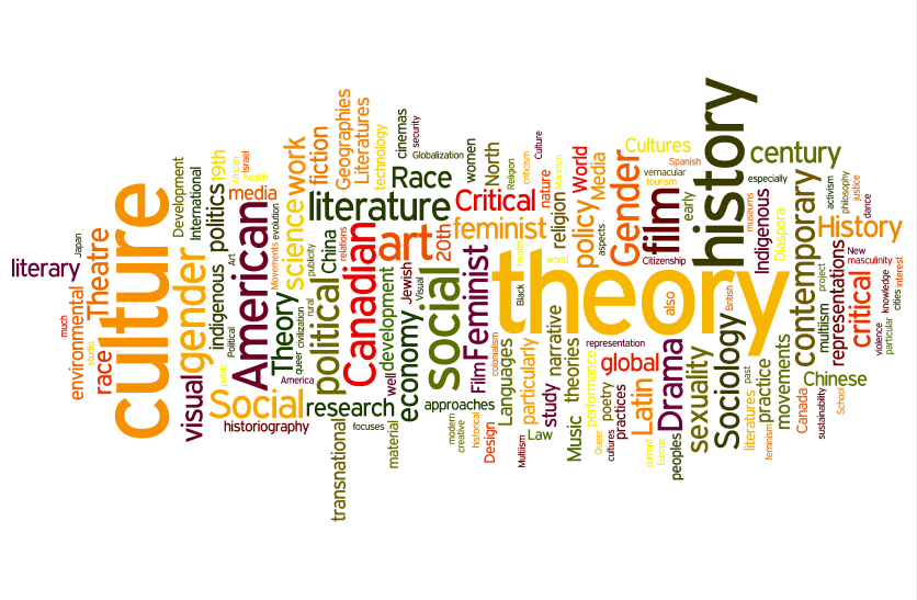 Cloud concept image that say theory, culture and other English words.