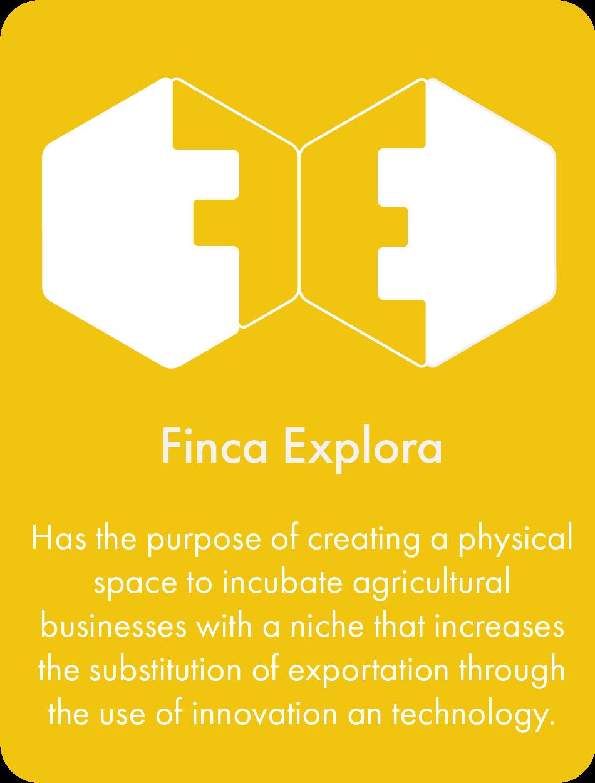 Finnca Explora