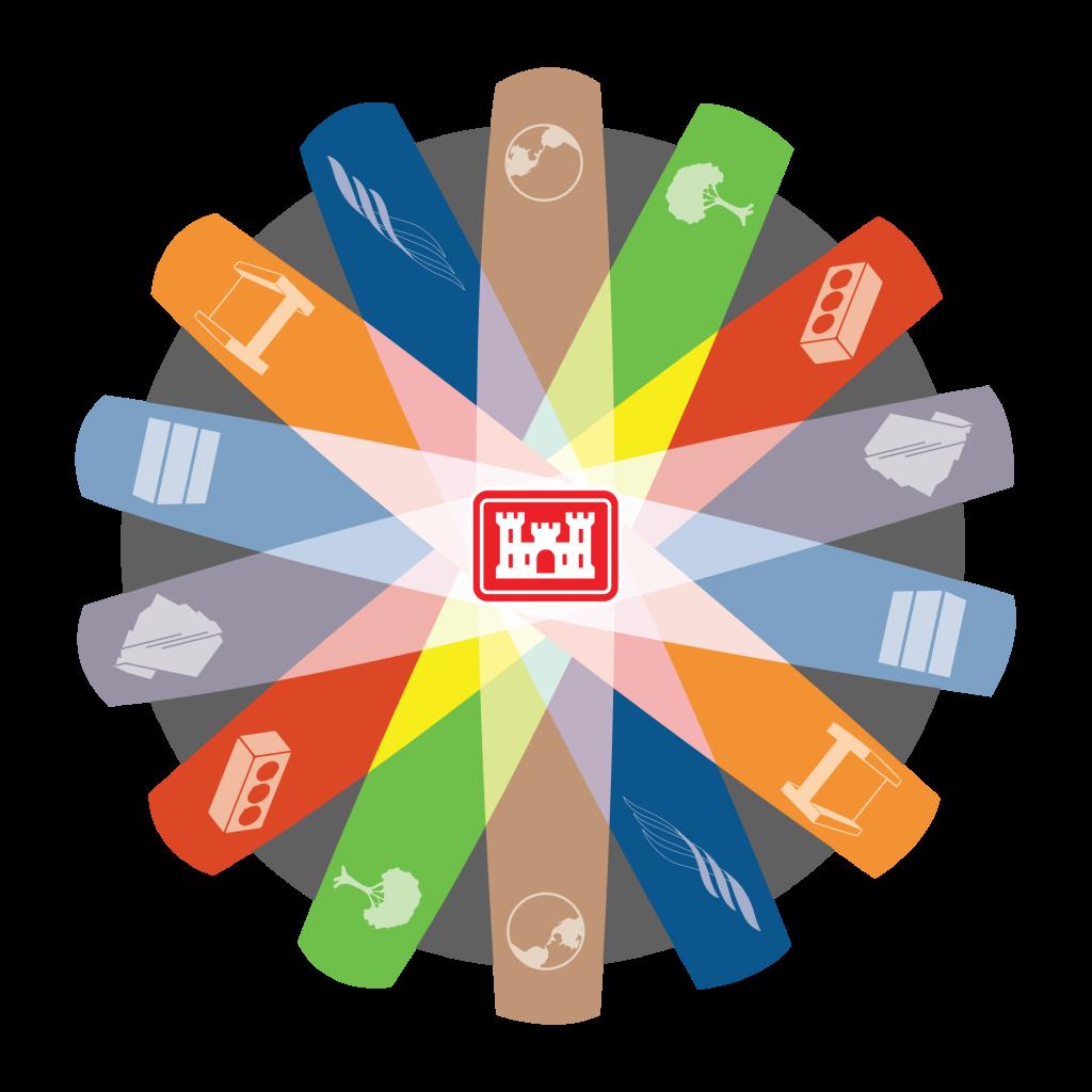 ERDC -logo